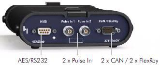 Sistema Multicanal HEADlab