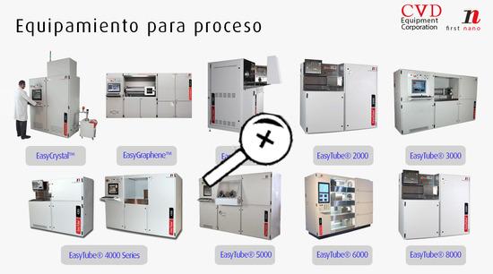 Equipamiento para procesos_CVD