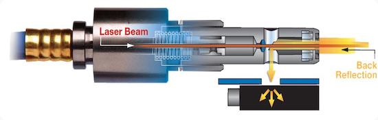 laser - jk lasers