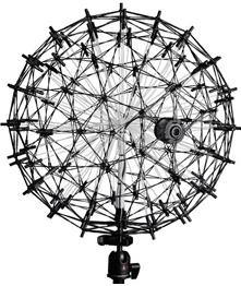 Acoustic Camera - GFAI