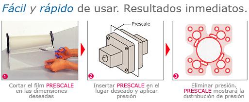 PRESCALE MAPA DE PRESIONES