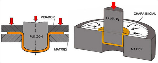 Medida de características de chapa metálica