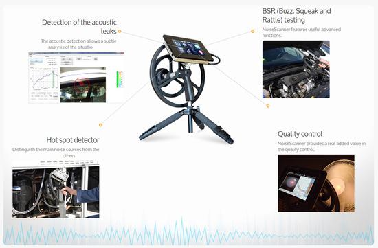 áreas de aplicación_Noise Scanner