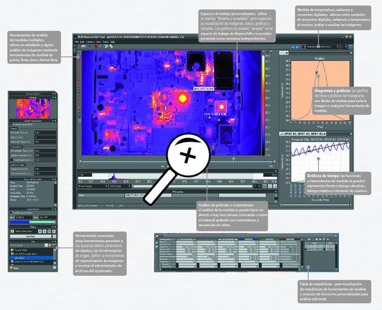 Lupa Software ResearchIR 4